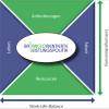 Leben in Balance: Neue Ansätze für die betriebliche Personalpolitik