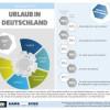 Urlaub in Deutschland: Wer jeden Winkel kennt, sieht die Schönheit