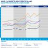 Hays-Fachkräfte-Index Quartal 1/2017 / Nachfrage nach Fachkräften auf Allzeithoch (FOTO)