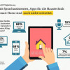 ARAG Trend 2017: Deutsche haben keine Angst vor der Digitalisierung (FOTO)