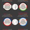Welternährungstag: Das teuerste Essen der Welt (FOTO)