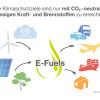 Energiewende nur mit E-Fuels möglich / Prognos-Studie (FOTO)