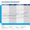 Hays-Fachkräfte-Index Q3/2017 / Nachfrage nach Fachkräften stagnierte im letzten Quartal (FOTO)