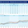 Hays-Fachkräfte-Index Q1/2019 / Arbeitsmarkt für Fachkräfte unbeeinflusst von schwacher Konjunktur (FOTO)
