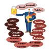Volkszählung verletzt Datenschutz-Tabu